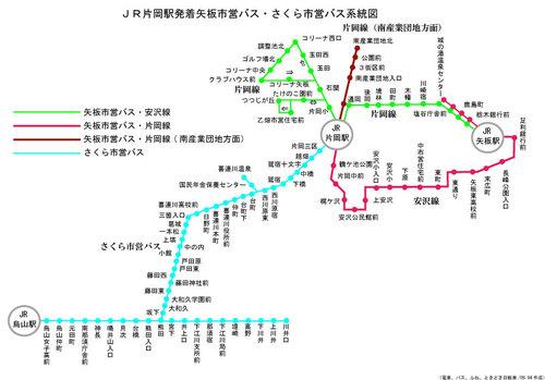 片岡駅発着路線図