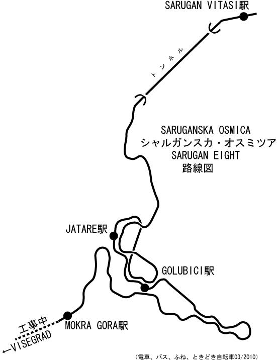 シャルガンスカ・オスミツア路線図