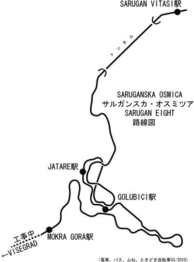 シャルガンスカ・オスミツァ路線図