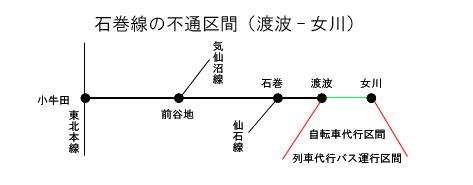列車代行自転車・石巻編(小牛田→女川)