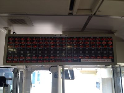 奥羽本線701系の運賃表示機