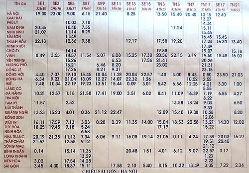 2014.1のハノイ駅の時刻表