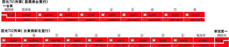 莒光号客車に編成例(参考:Youtube)