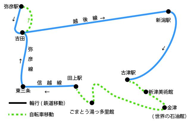 新津美術館・金津油田跡・弥彦ポタリング(鉄道+ブロンプトン)